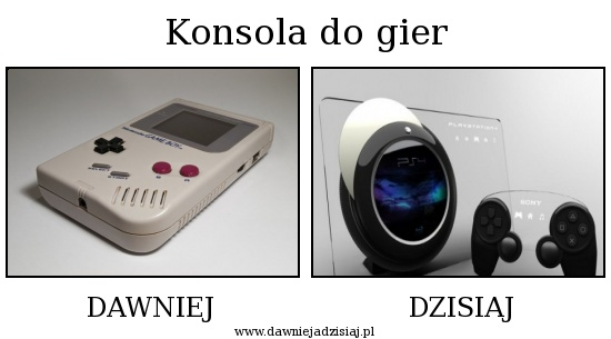 Konsola do gier