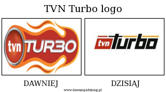 TVN Turbo logo